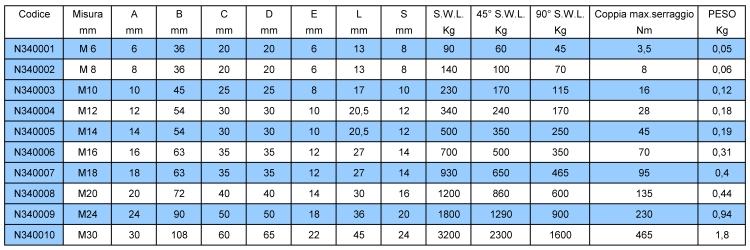 Tabella dimensionale golfare maschio inox aisi 316
