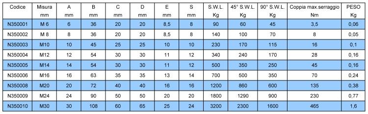 Tabella dimensionale golfare femmina inox aisi 316