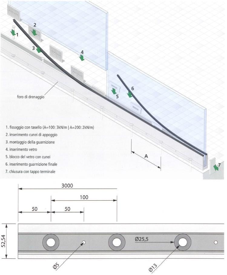 Schema di montaggio simply-glass Pro a pavimento