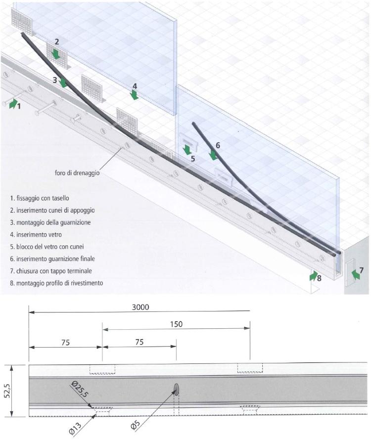 Schema di montaggio simply-glass Basic laterale