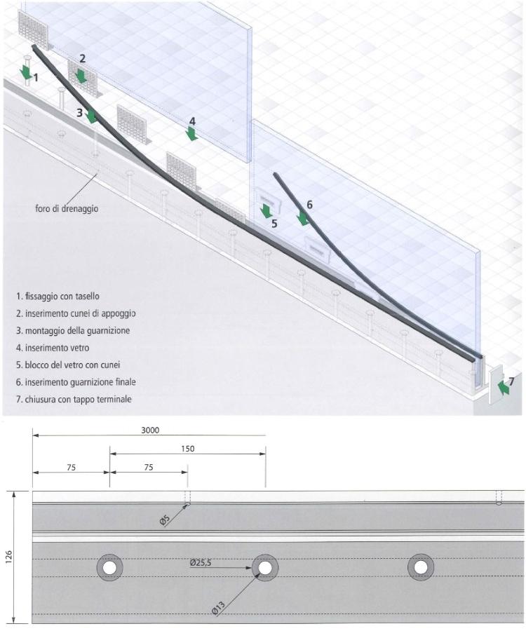 Schema di montaggio simply-glass Basic profilo L