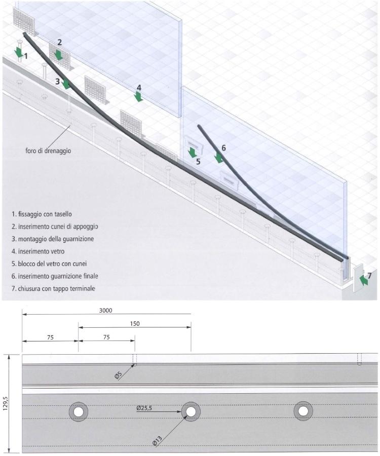 Schema di montaggio simply-glass Pro profilo L